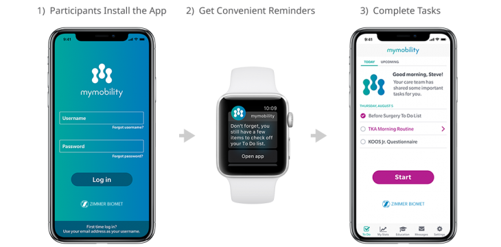 Zimmer Biomet mymobility with Apple Watch Clinical Study | Panorama